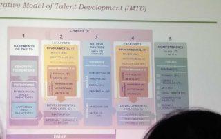 Gagné's Integrate Model of Talent Development, ECHA, Dublin 2018