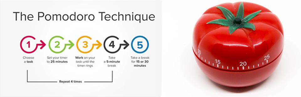 Pomodoro Technique graphic and tomato timer