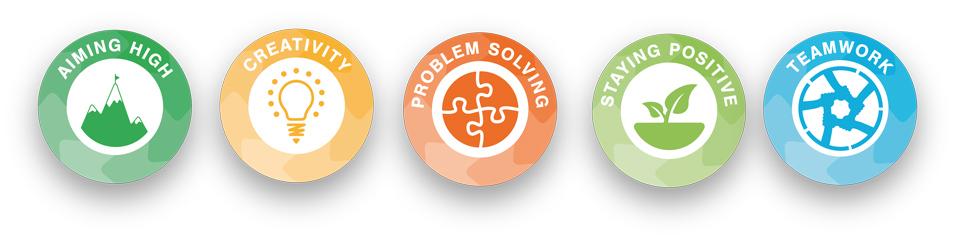 skillsbuilder logos for aiming high, creativity, problem solving, staying positive, teamwork