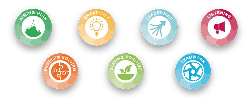skills builder aiming high, creativity, leadership, listening, problem solving, staying positive, teamwork