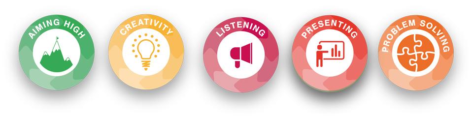 Skillsbuilder logos aiming high, creativity, listening, presenting, problem solving
