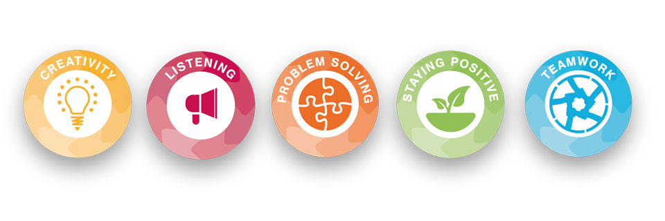skills builder logos creativity, listening, problem solving, staying positive, teamwork