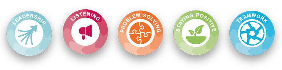 skills builder logos leadership, listening, problem solving, staying positive, teamwork