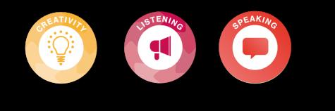 Skills Builder Logos Creativity, Listening, Speaking