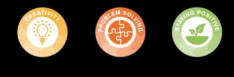 Skills builder Logos Creativity, Problem Solving, Staying Positive