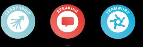 Skills builder Logos Leadership, Speaking, Teamwork