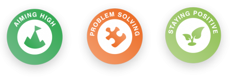 skills builder logos Aiming High, Problem Solving, Staying Positive