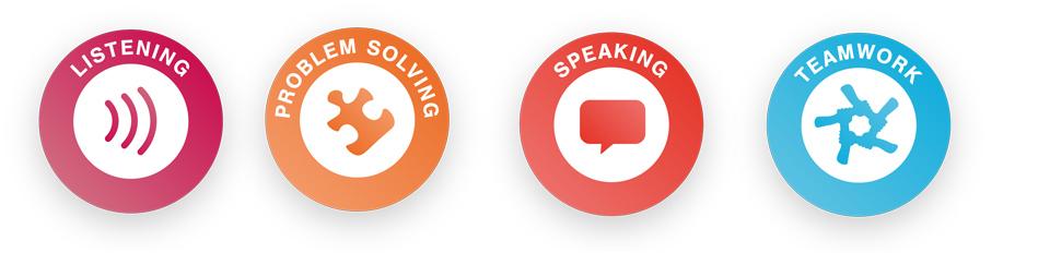 Skills Builder Logos Listening, Problem Solving, Speaking, Teamwork