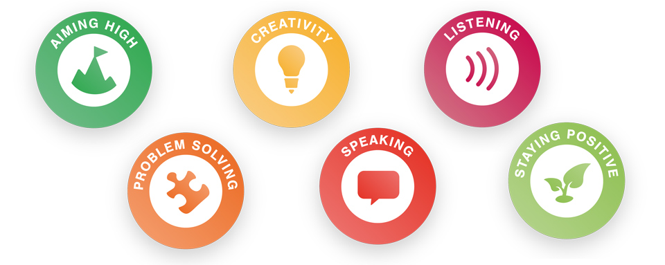 Skills builder logos aiming high, creativity, listening, problem solving, speaking, staying positive