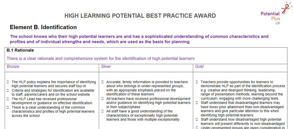 Best Practice Award Identification